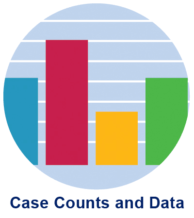 Case Counts and Data