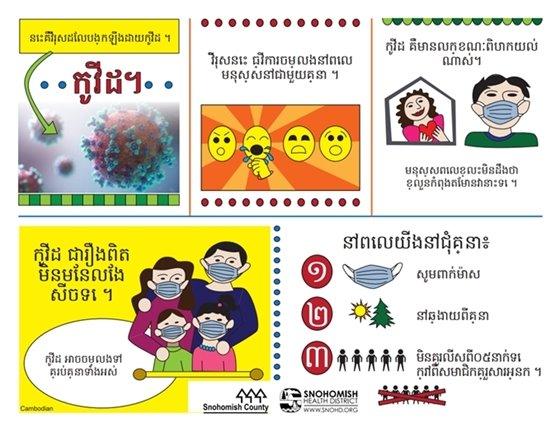 COVID-19 Informational Comic (Khmer)